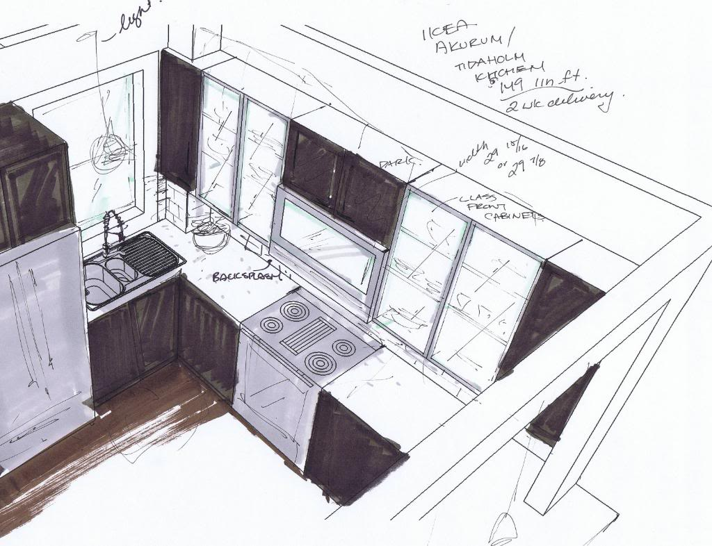 Kitchen Design Miami